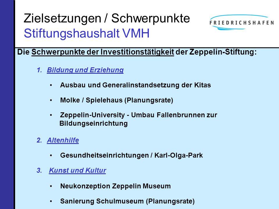 Zielsetzungen / Schwerpunkte Stiftungshaushalt VMH