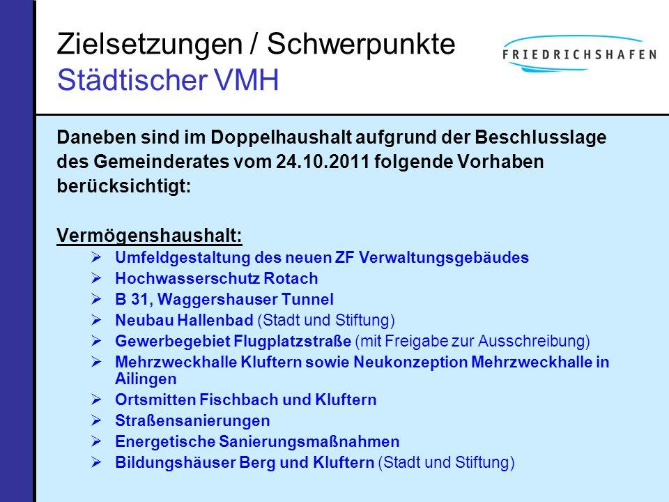 Zielsetzungen / Schwerpunkte Städtischer VMH