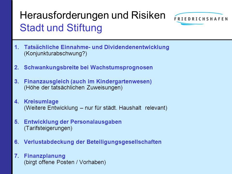 Herausforderungen und Risiken Stadt und Stiftung