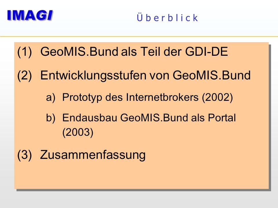 GeoMIS.Bund als Teil der GDI-DE Entwicklungsstufen von GeoMIS.Bund