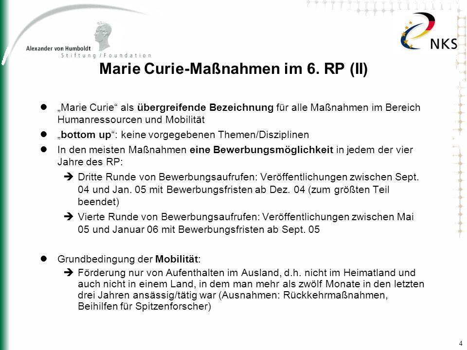 Marie Curie-Maßnahmen im 6. RP (II)