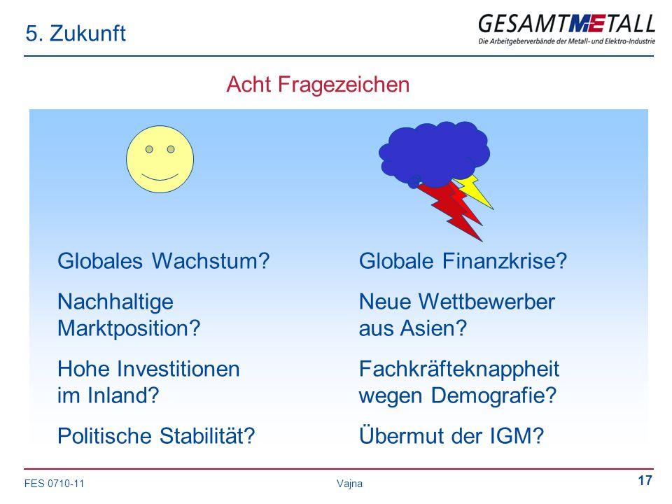 5. Zukunft Acht Fragezeichen. Globales Wachstum Nachhaltige Marktposition Hohe Investitionen im Inland