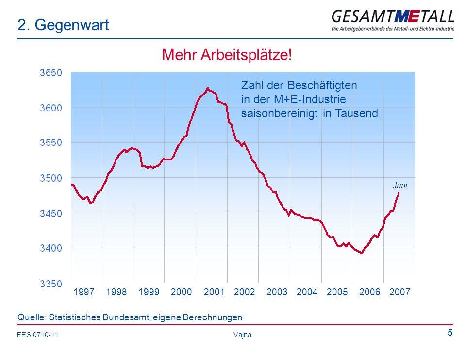 2. Gegenwart Mehr Arbeitsplätze!