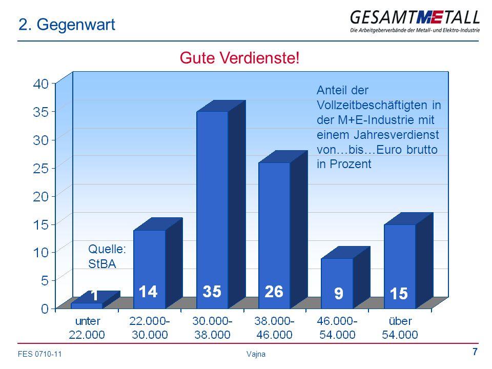 2. Gegenwart Gute Verdienste!