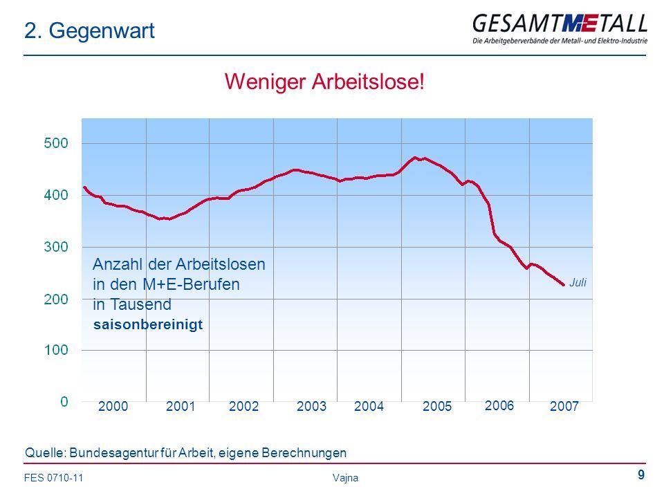 2. Gegenwart Weniger Arbeitslose! Anzahl der Arbeitslosen