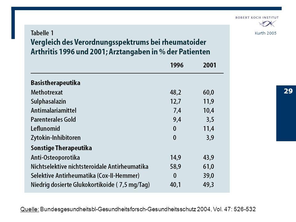 Quelle: Bundesgesundheitsbl-Gesundheitsforsch-Gesundheitsschutz 2004, Vol. 47: 526-532