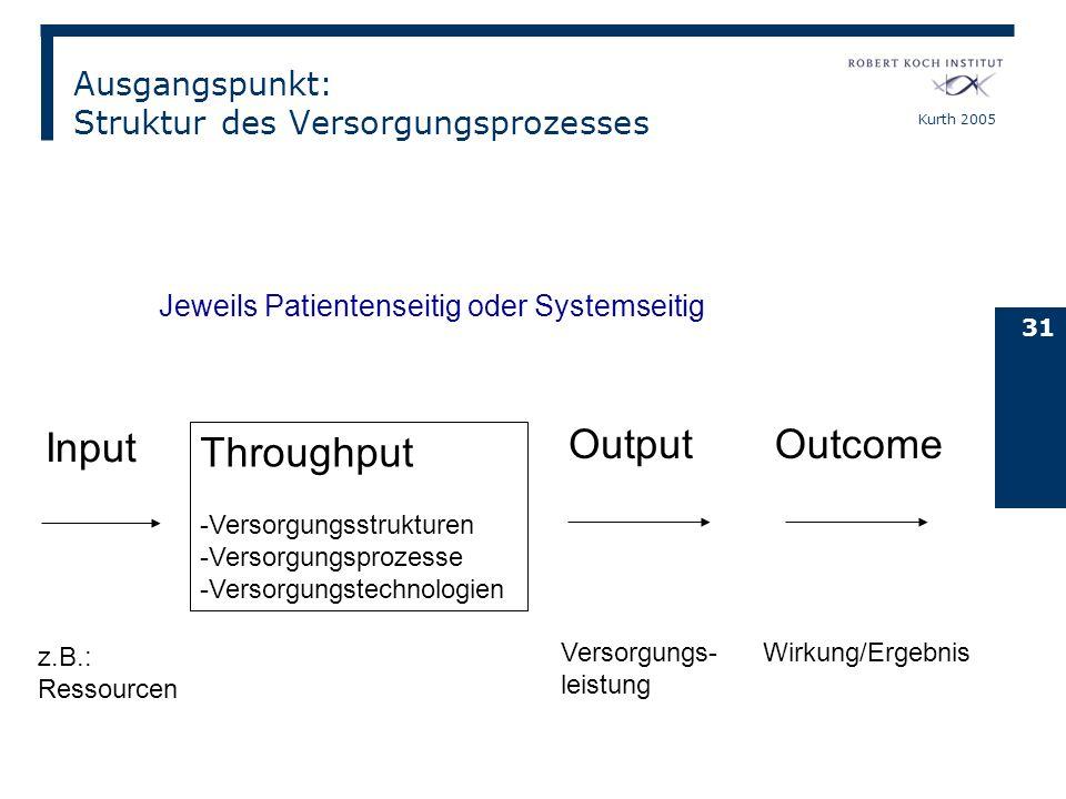 Ausgangspunkt: Struktur des Versorgungsprozesses