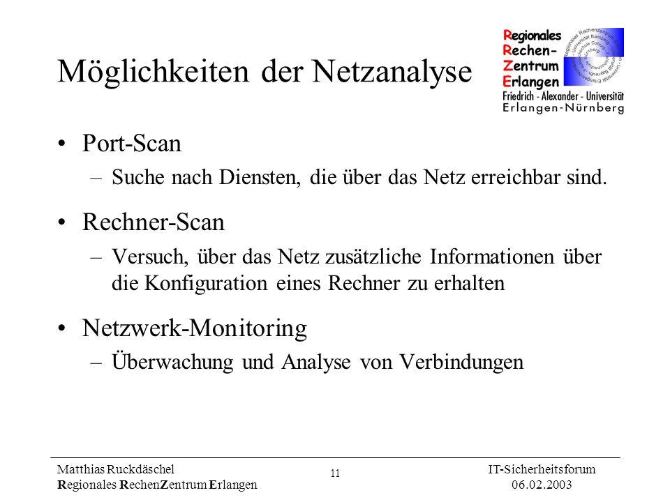 Möglichkeiten der Netzanalyse