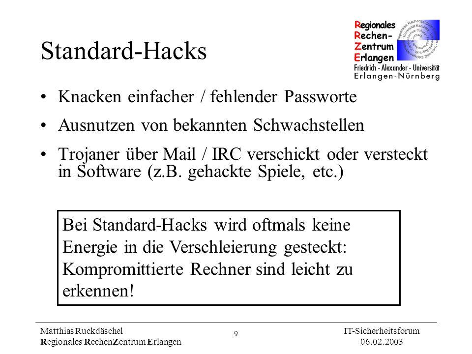 Standard-Hacks Knacken einfacher / fehlender Passworte