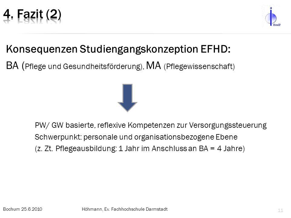 4. Fazit (2) Konsequenzen Studiengangskonzeption EFHD: