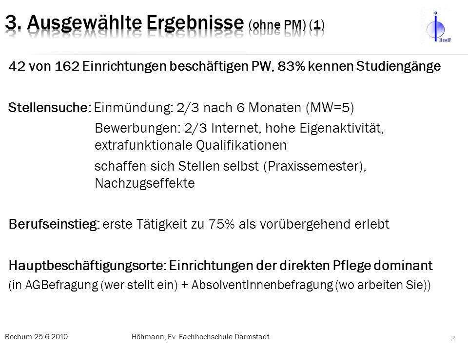 3. Ausgewählte Ergebnisse (ohne PM) (1)