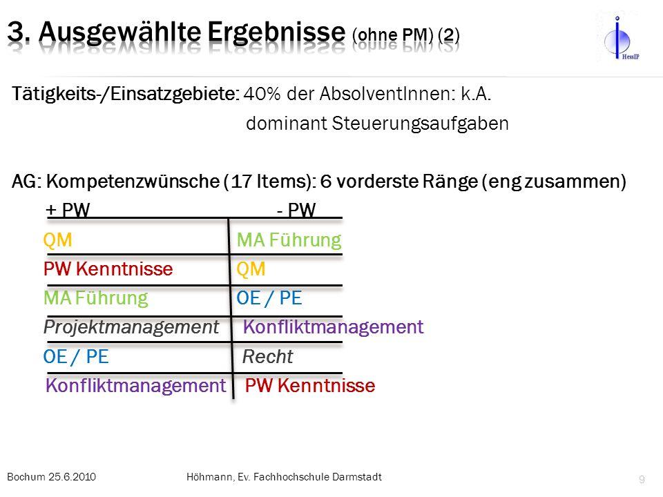3. Ausgewählte Ergebnisse (ohne PM) (2)