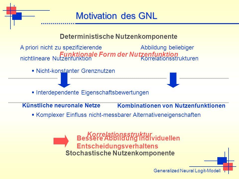 Funktionale Form der Nutzenfunktion Korrelationsstruktur