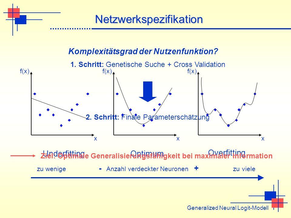 Komplexitätsgrad der Nutzenfunktion