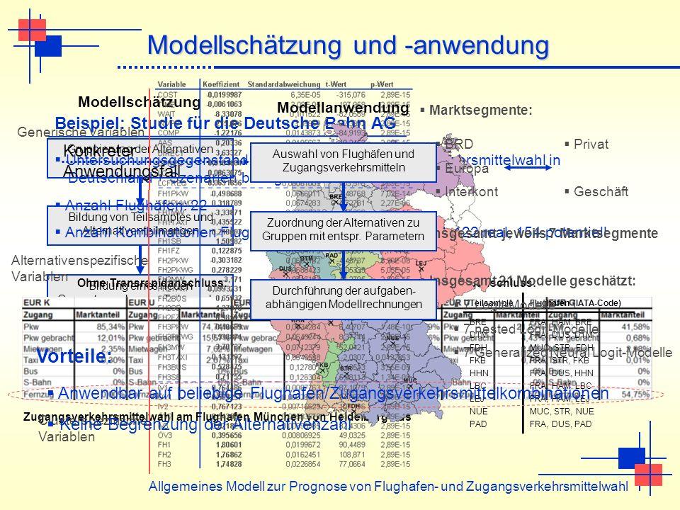 Modellschätzung und -anwendung