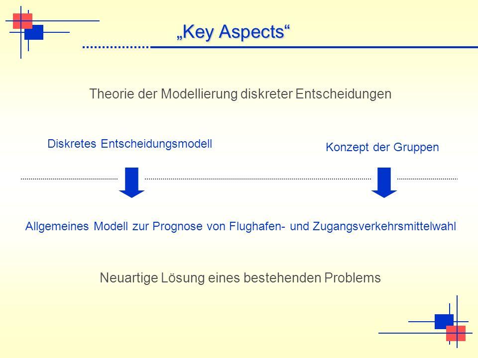 """Key Aspects Theorie der Modellierung diskreter Entscheidungen"