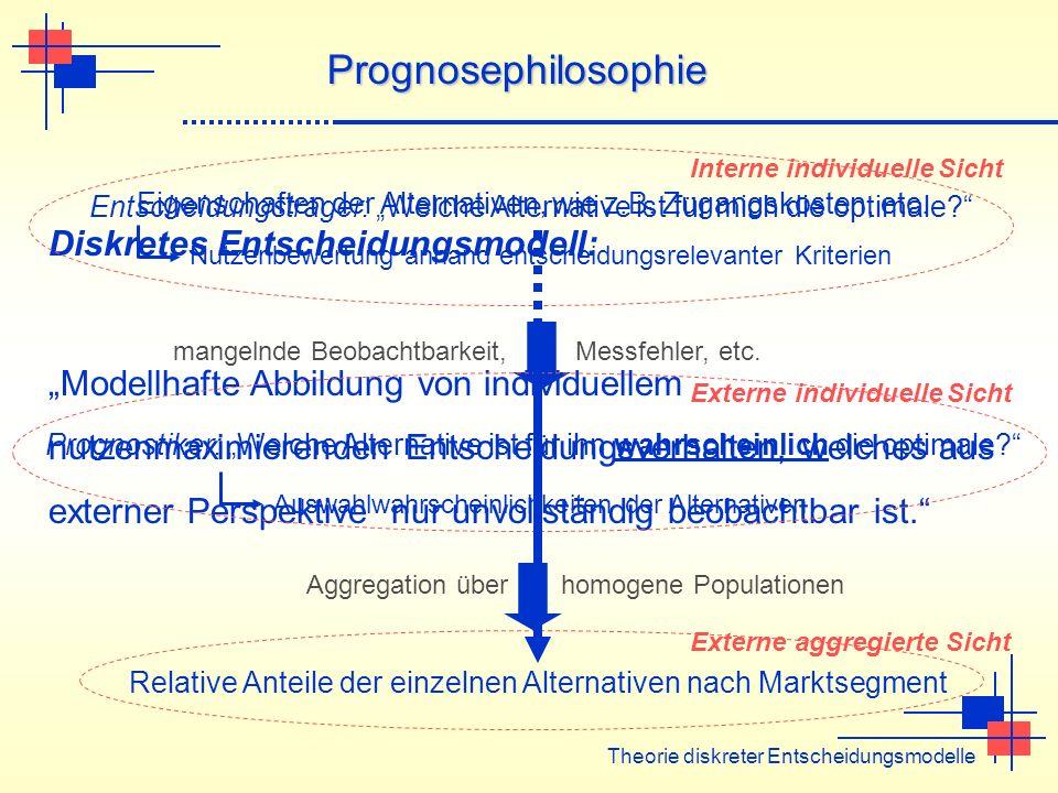 Prognosephilosophie Diskretes Entscheidungsmodell: