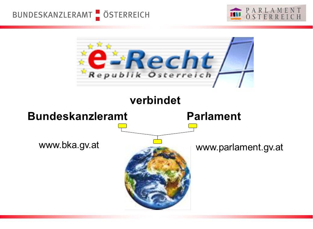 Bundeskanzleramt Parlament