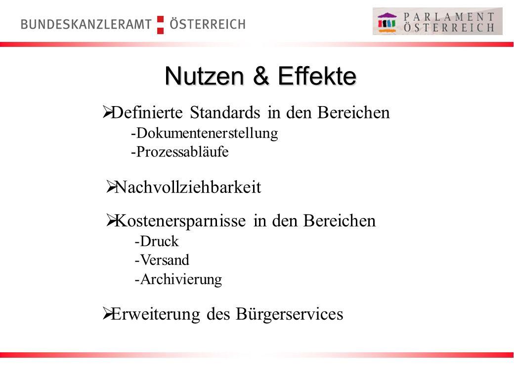 Nutzen & Effekte Definierte Standards in den Bereichen