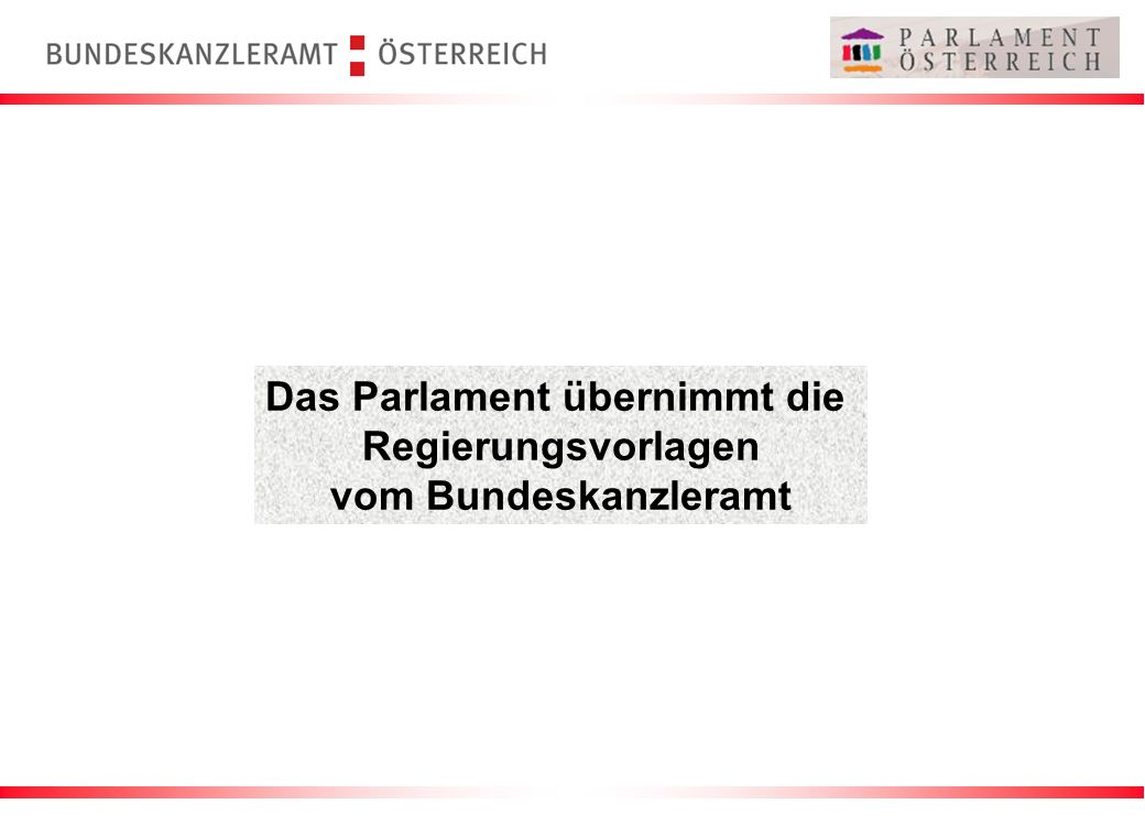 Das Parlament übernimmt die