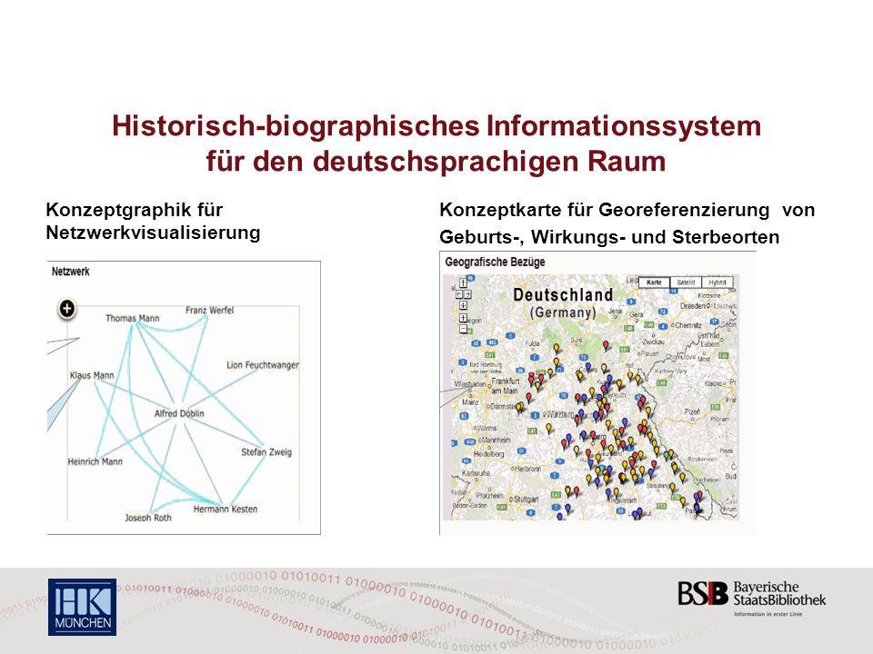 Historisch-biographisches Informationssystem für den deutschsprachigen Raum