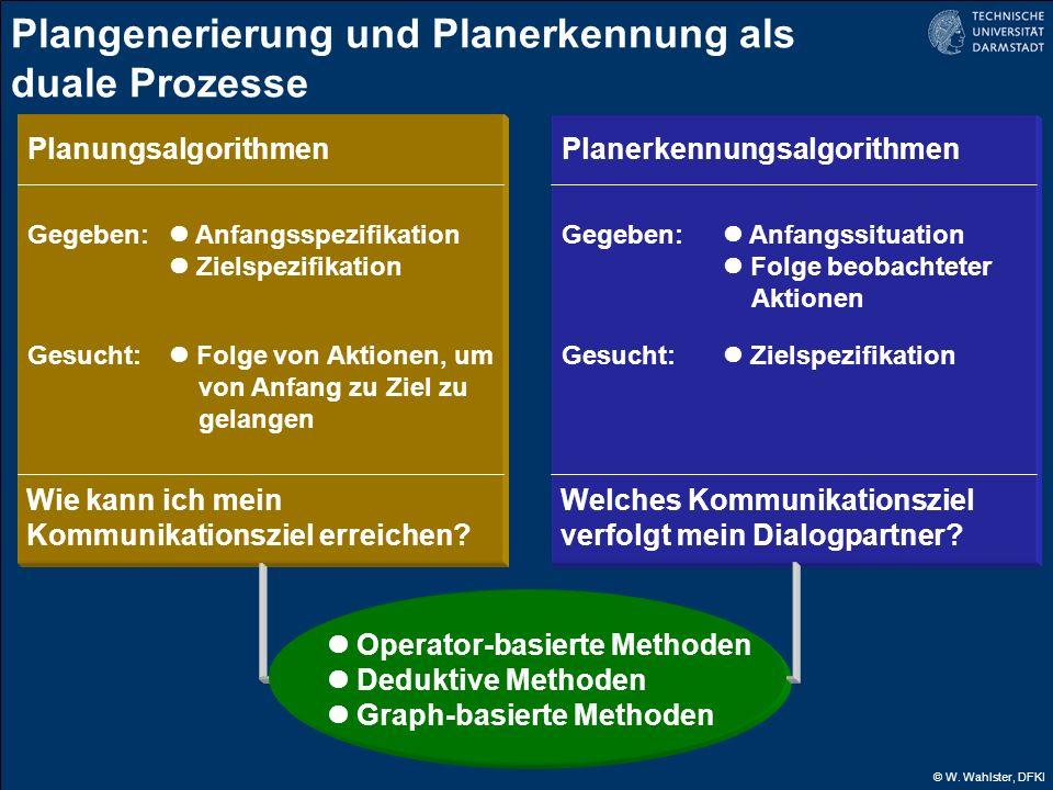 Plangenerierung und Planerkennung als duale Prozesse