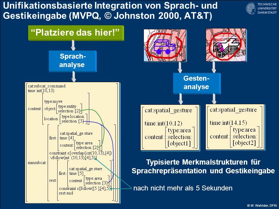 Unifikationsbasierte Integration von Sprach- und Gestikeingabe (MVPQ, © Johnston 2000, AT&T)
