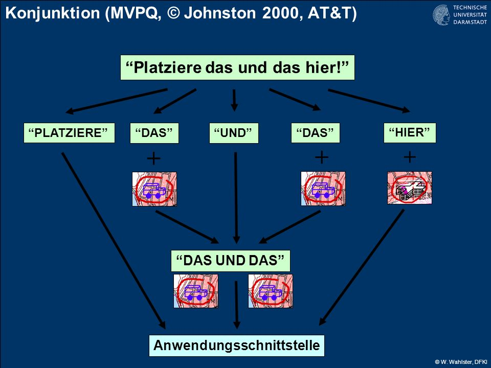 Konjunktion (MVPQ, © Johnston 2000, AT&T)