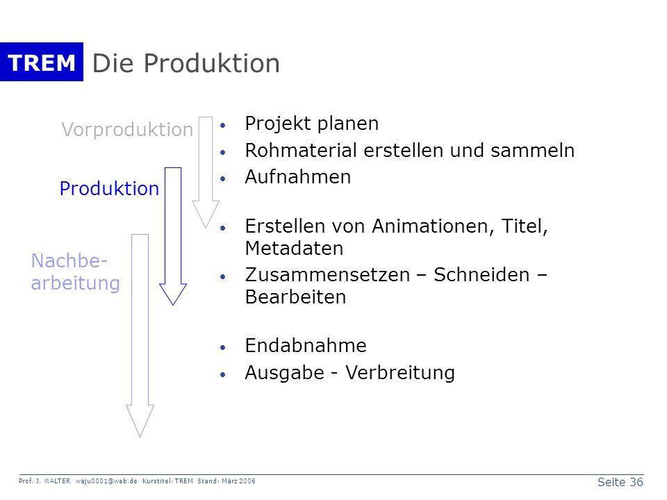 Die Produktion Projekt planen Vorproduktion