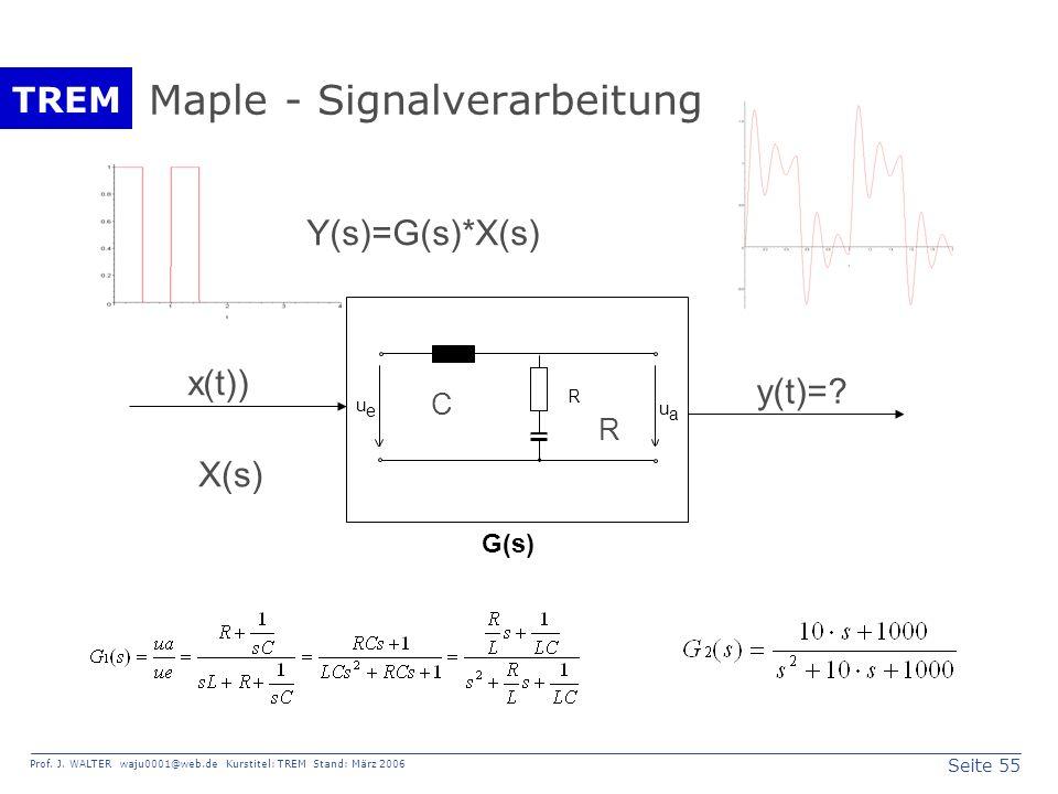 Maple - Signalverarbeitung