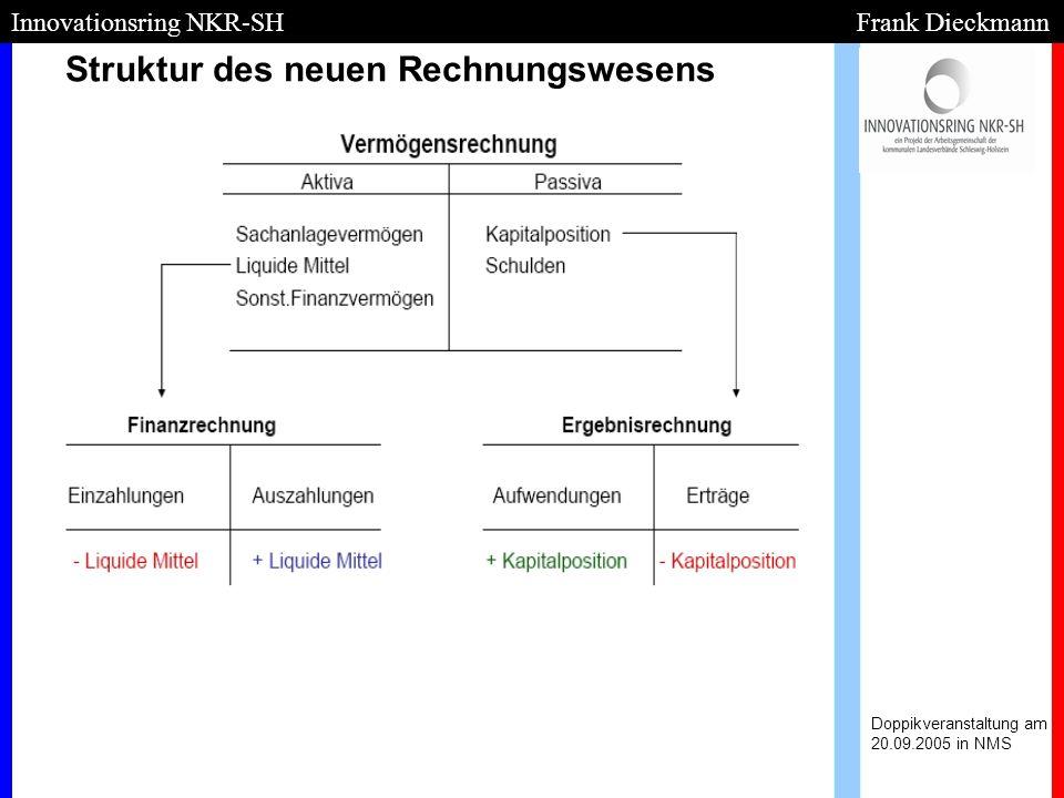 Struktur des neuen Rechnungswesens