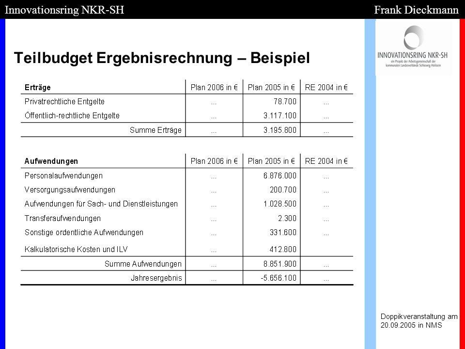 Teilbudget Ergebnisrechnung – Beispiel