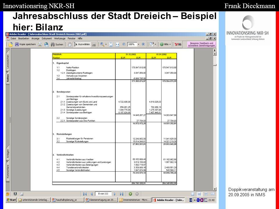 Jahresabschluss der Stadt Dreieich – Beispiel hier: Bilanz