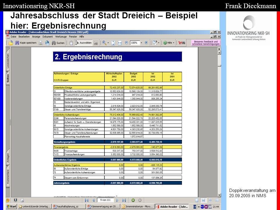 Jahresabschluss der Stadt Dreieich – Beispiel hier: Ergebnisrechnung