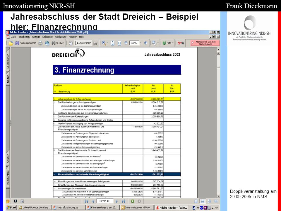 Jahresabschluss der Stadt Dreieich – Beispiel hier: Finanzrechnung