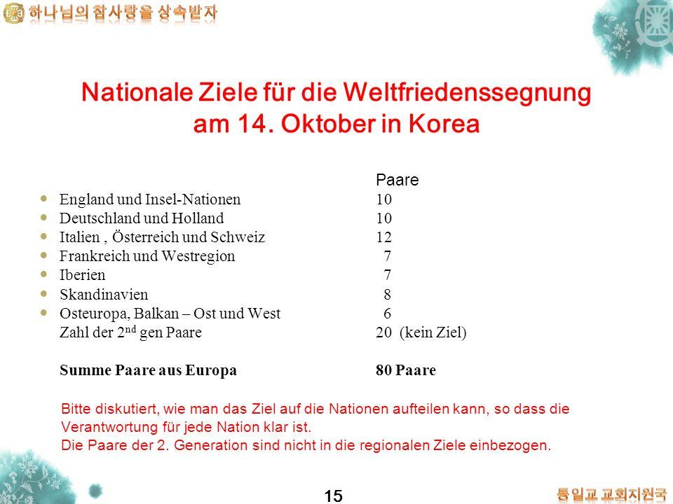 Nationale Ziele für die Weltfriedenssegnung am 14. Oktober in Korea