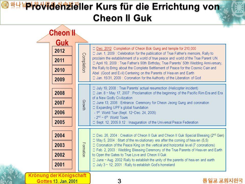 Providenzieller Kurs für die Errichtung von Cheon Il Guk