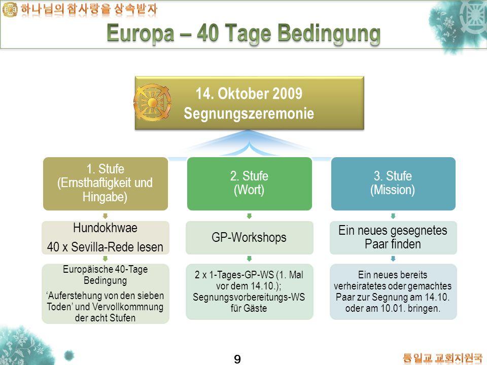 Europa – 40 Tage Bedingung
