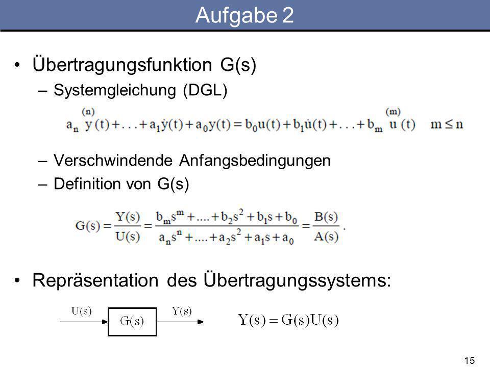 Aufgabe 2 Übertragungsfunktion G(s)