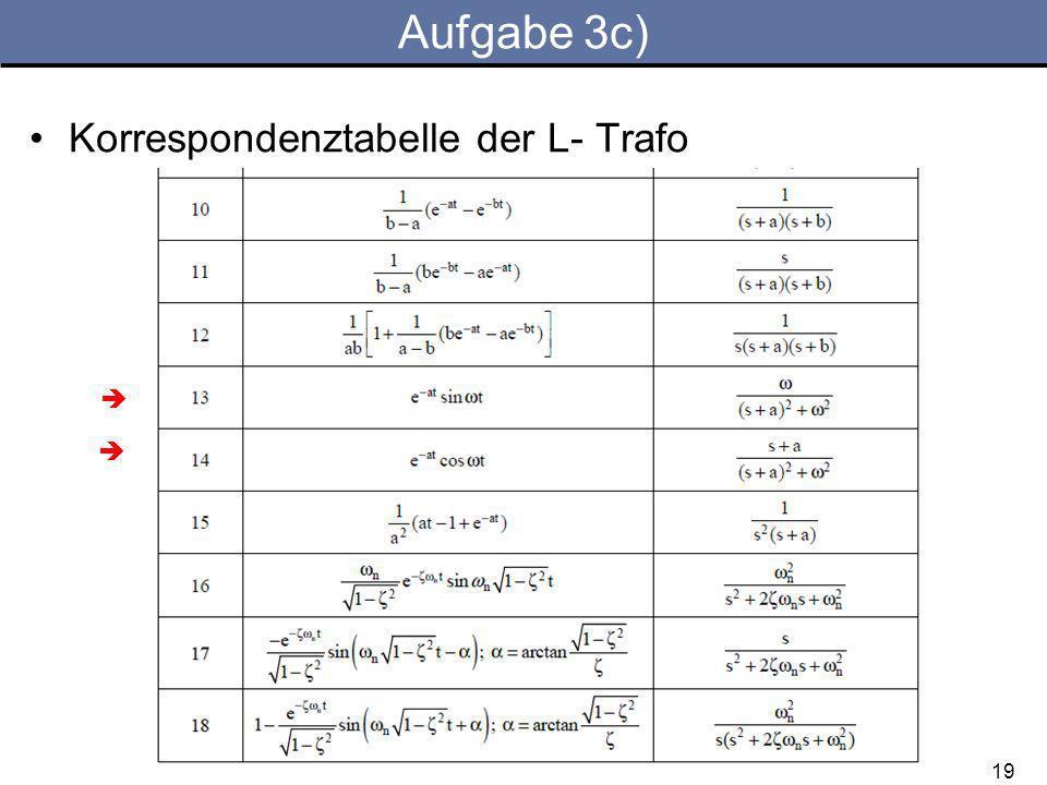 Aufgabe 3c) Korrespondenztabelle der L- Trafo  