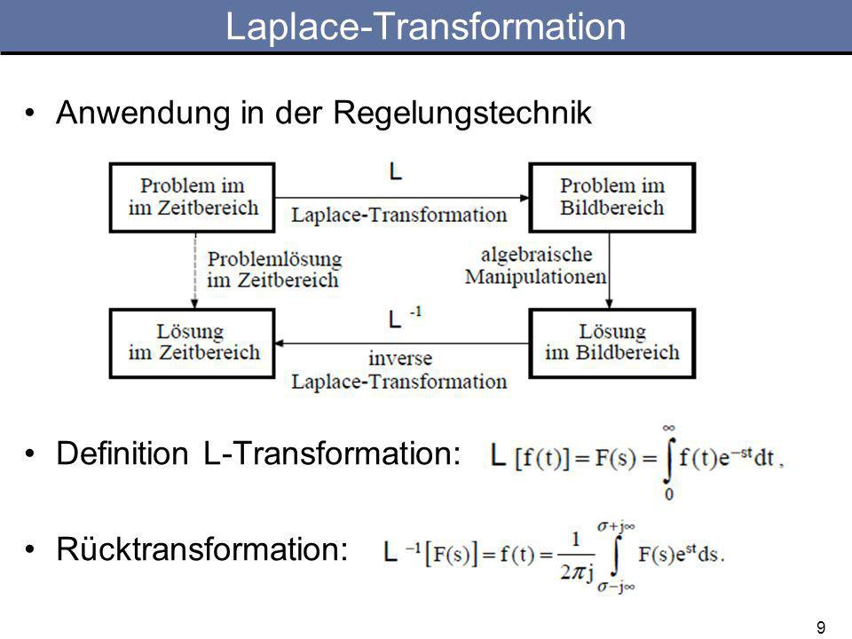 Laplace-Transformation