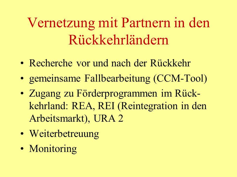 Vernetzung mit Partnern in den Rückkehrländern