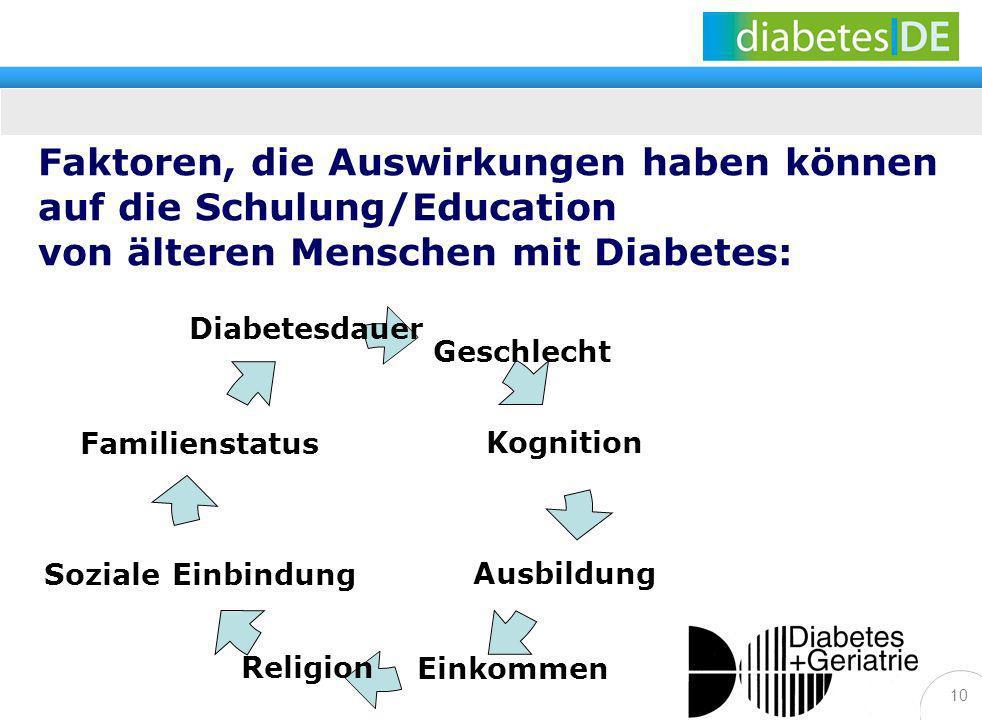 Faktoren, die Auswirkungen haben können auf die Schulung/Education von älteren Menschen mit Diabetes: