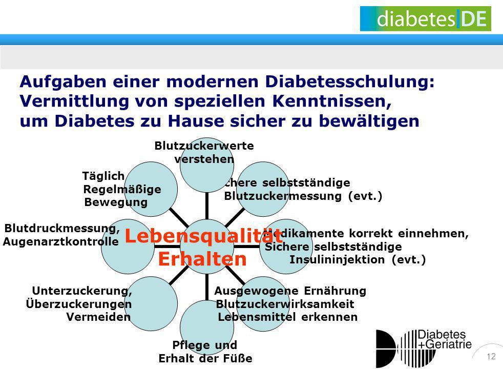 Aufgaben einer modernen Diabetesschulung: Vermittlung von speziellen Kenntnissen, um Diabetes zu Hause sicher zu bewältigen