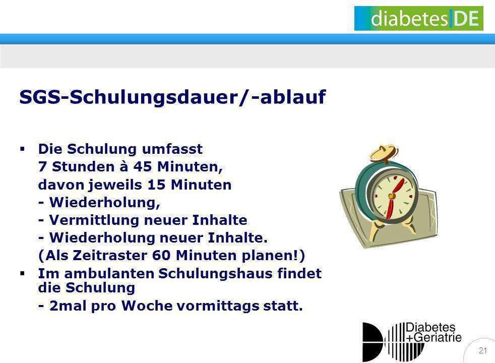 SGS-Schulungsdauer/-ablauf