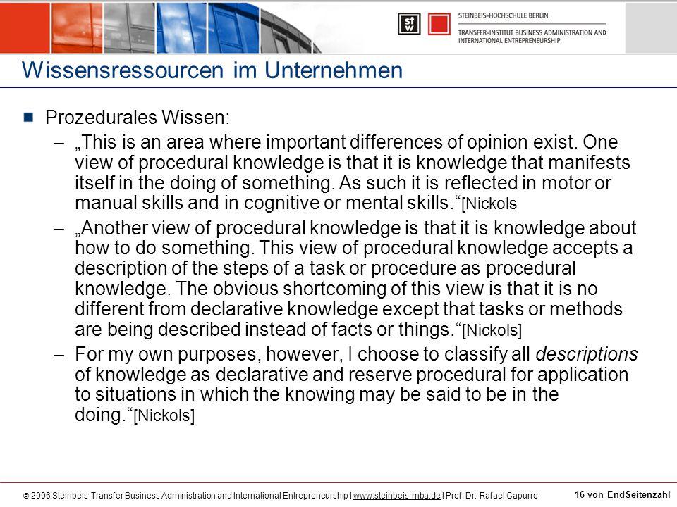 Wissensressourcen im Unternehmen