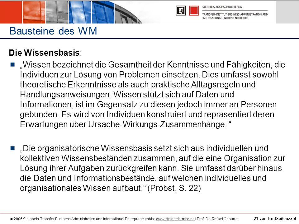Bausteine des WM Die Wissensbasis: