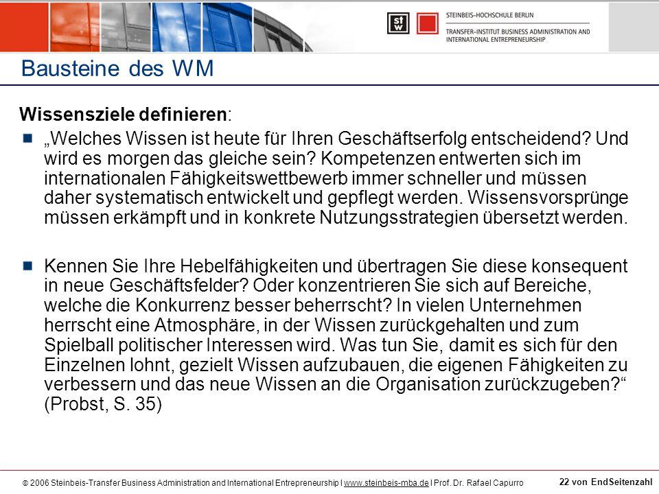 Bausteine des WM Wissensziele definieren: