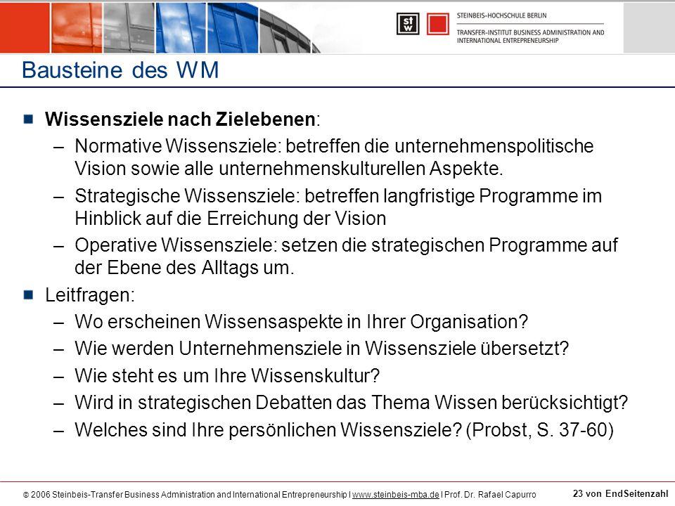 Bausteine des WM Wissensziele nach Zielebenen:
