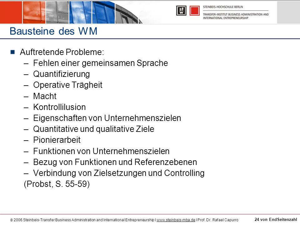 Bausteine des WM Auftretende Probleme:
